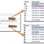 Git Merging 과 Rebase 의 상황별 사용법