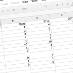 Google Spreadsheet 로 쉽고 빠른 Backoffice 구축